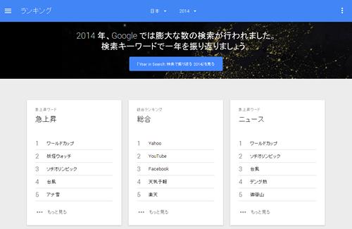 2014年日本での急上昇検索キーワード